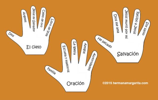 ejemplo de manos